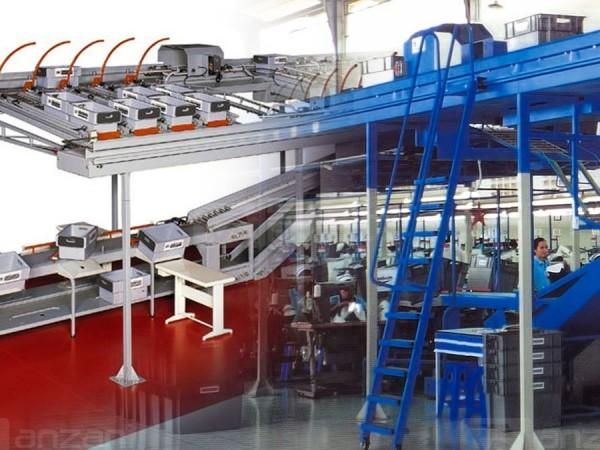 Shoe Making Automation Anzani Italy
