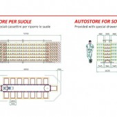 Anzani Machinery | Autostore SOLES | Rotary Stores