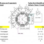 Anzani Machinery | Turbo Dry 8 Stockfit con 9 operatori